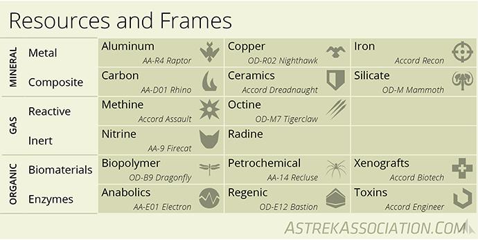 Firefall resource sheet