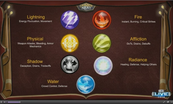EQN Elements