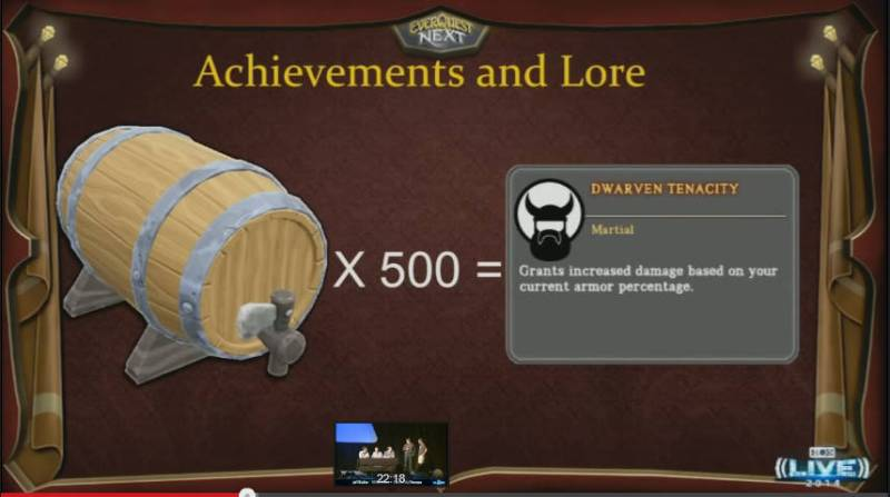 EQN achievements